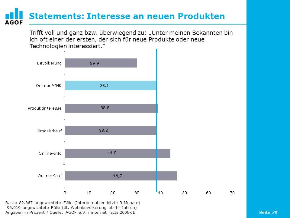 Seite 79 Statements: Interesse an neuen Produkten Basis: 82.367 ungewichtete Fälle (Internetnutzer letzte 3 Monate) 96.019 ungewichtete Fälle (dt. Woh