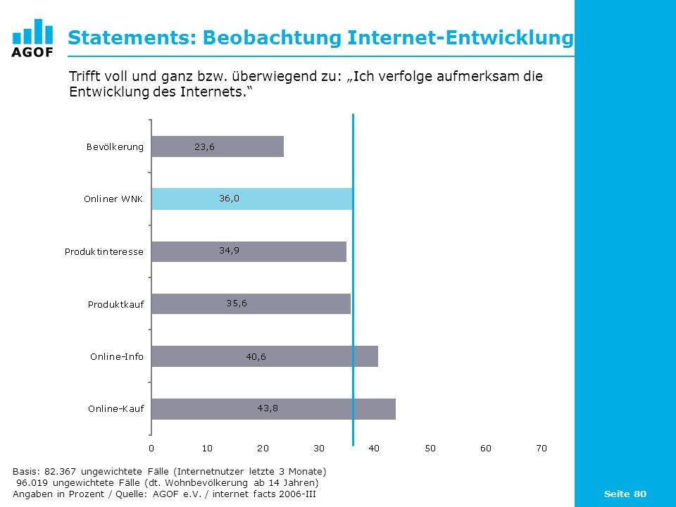 Seite 80 Statements: Beobachtung Internet-Entwicklung Basis: 82.367 ungewichtete Fälle (Internetnutzer letzte 3 Monate) 96.019 ungewichtete Fälle (dt.