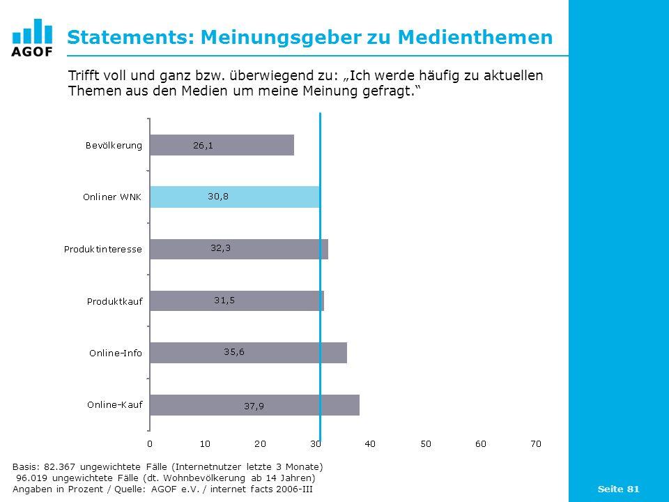 Seite 81 Statements: Meinungsgeber zu Medienthemen Basis: 82.367 ungewichtete Fälle (Internetnutzer letzte 3 Monate) 96.019 ungewichtete Fälle (dt. Wo