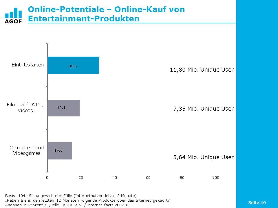 Seite 10 Online-Potentiale – Online-Kauf von Entertainment-Produkten Basis: 104.154 ungewichtete Fälle (Internetnutzer letzte 3 Monate) Haben Sie in den letzten 12 Monaten folgende Produkte über das Internet gekauft.