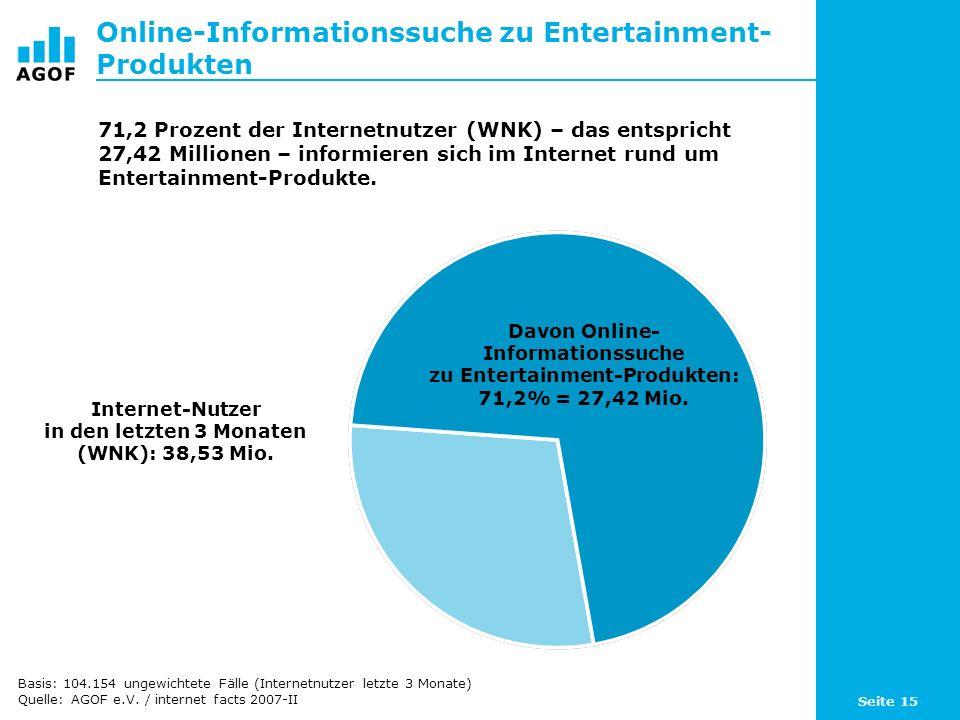 Seite 15 Online-Informationssuche zu Entertainment- Produkten Davon Online- Informationssuche zu Entertainment-Produkten: 71,2% = 27,42 Mio. Internet-