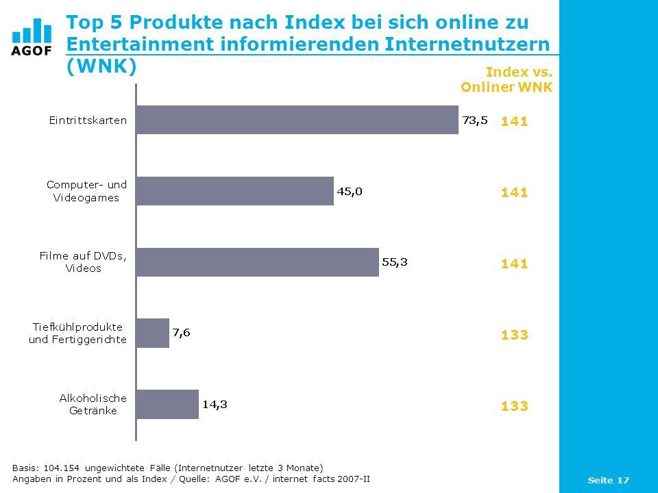Seite 17 Top 5 Produkte nach Index bei sich online zu Entertainment informierenden Internetnutzern (WNK) Basis: 104.154 ungewichtete Fälle (Internetnu