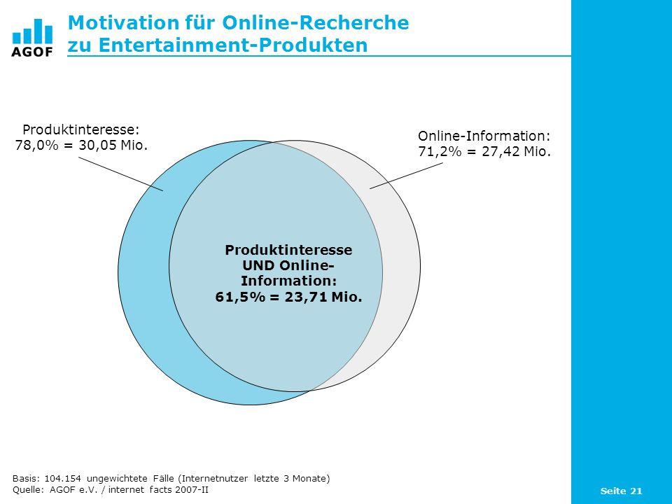 Seite 21 Motivation für Online-Recherche zu Entertainment-Produkten Basis: 104.154 ungewichtete Fälle (Internetnutzer letzte 3 Monate) Quelle: AGOF e.V.