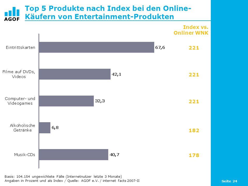 Seite 24 Top 5 Produkte nach Index bei den Online- Käufern von Entertainment-Produkten Basis: 104.154 ungewichtete Fälle (Internetnutzer letzte 3 Monate) Angaben in Prozent und als Index / Quelle: AGOF e.V.