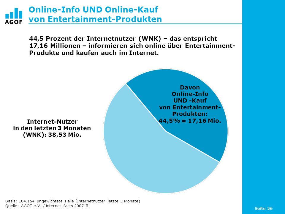 Seite 26 Online-Info UND Online-Kauf von Entertainment-Produkten Internet-Nutzer in den letzten 3 Monaten (WNK): 38,53 Mio. 44,5 Prozent der Internetn