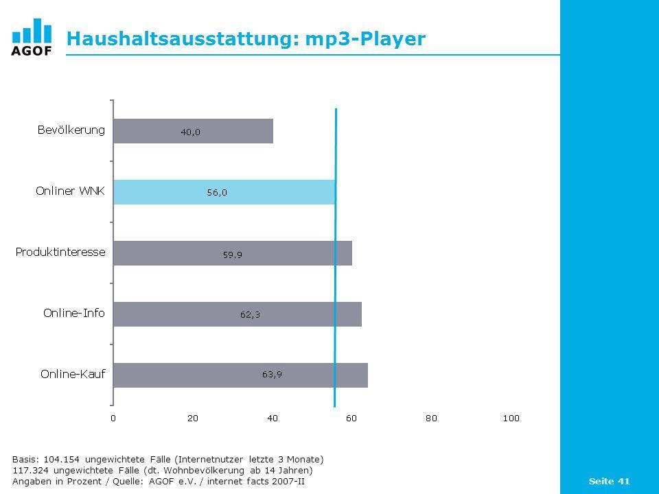 Seite 41 Haushaltsausstattung: mp3-Player Basis: 104.154 ungewichtete Fälle (Internetnutzer letzte 3 Monate) 117.324 ungewichtete Fälle (dt. Wohnbevöl