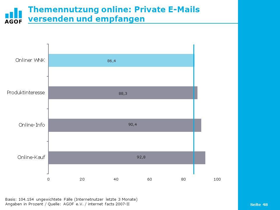 Seite 48 Themennutzung online: Private E-Mails versenden und empfangen Basis: 104.154 ungewichtete Fälle (Internetnutzer letzte 3 Monate) Angaben in Prozent / Quelle: AGOF e.V.