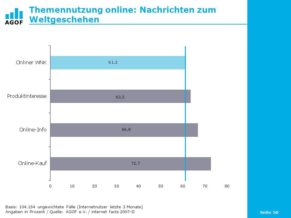 Seite 50 Themennutzung online: Nachrichten zum Weltgeschehen Basis: 104.154 ungewichtete Fälle (Internetnutzer letzte 3 Monate) Angaben in Prozent / Quelle: AGOF e.V.