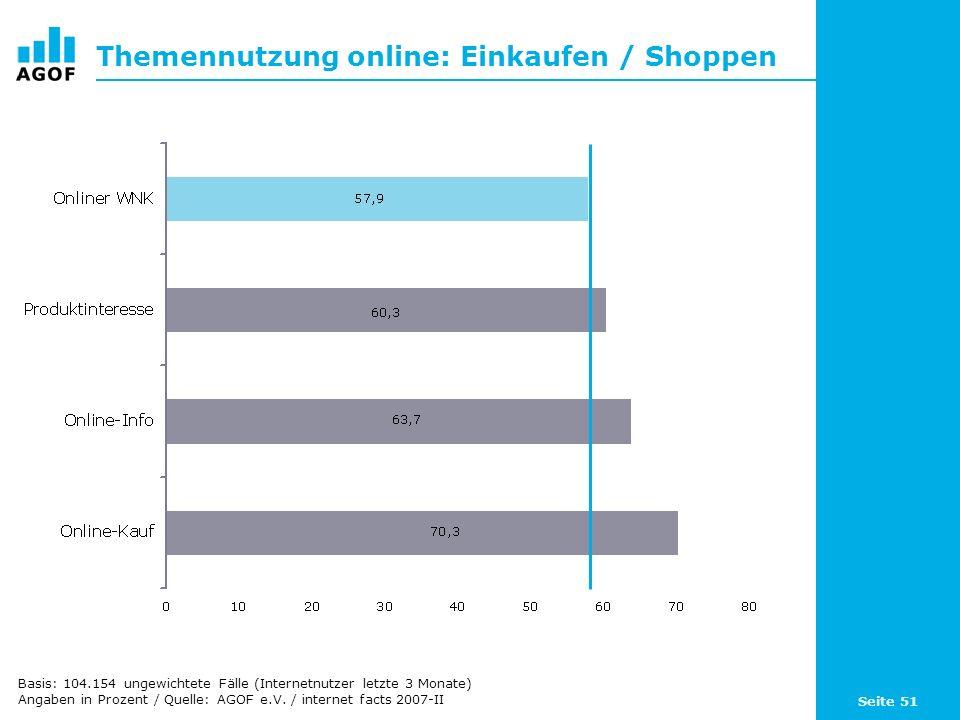 Seite 51 Themennutzung online: Einkaufen / Shoppen Basis: 104.154 ungewichtete Fälle (Internetnutzer letzte 3 Monate) Angaben in Prozent / Quelle: AGOF e.V.