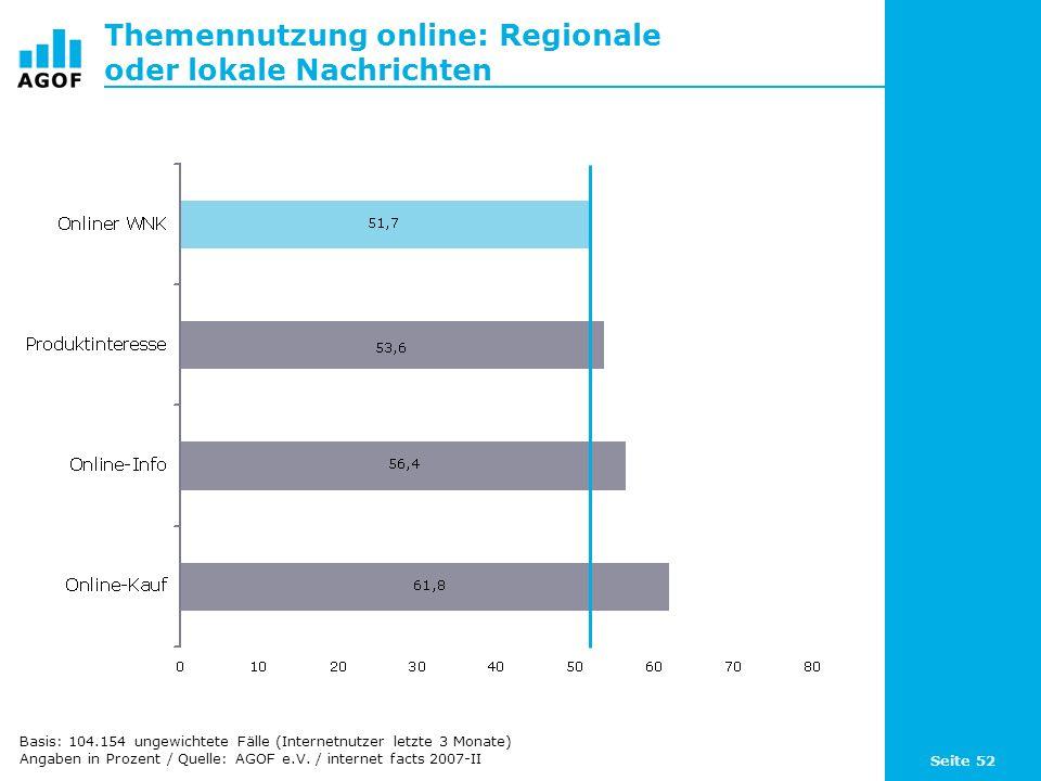 Seite 52 Themennutzung online: Regionale oder lokale Nachrichten Basis: 104.154 ungewichtete Fälle (Internetnutzer letzte 3 Monate) Angaben in Prozent / Quelle: AGOF e.V.