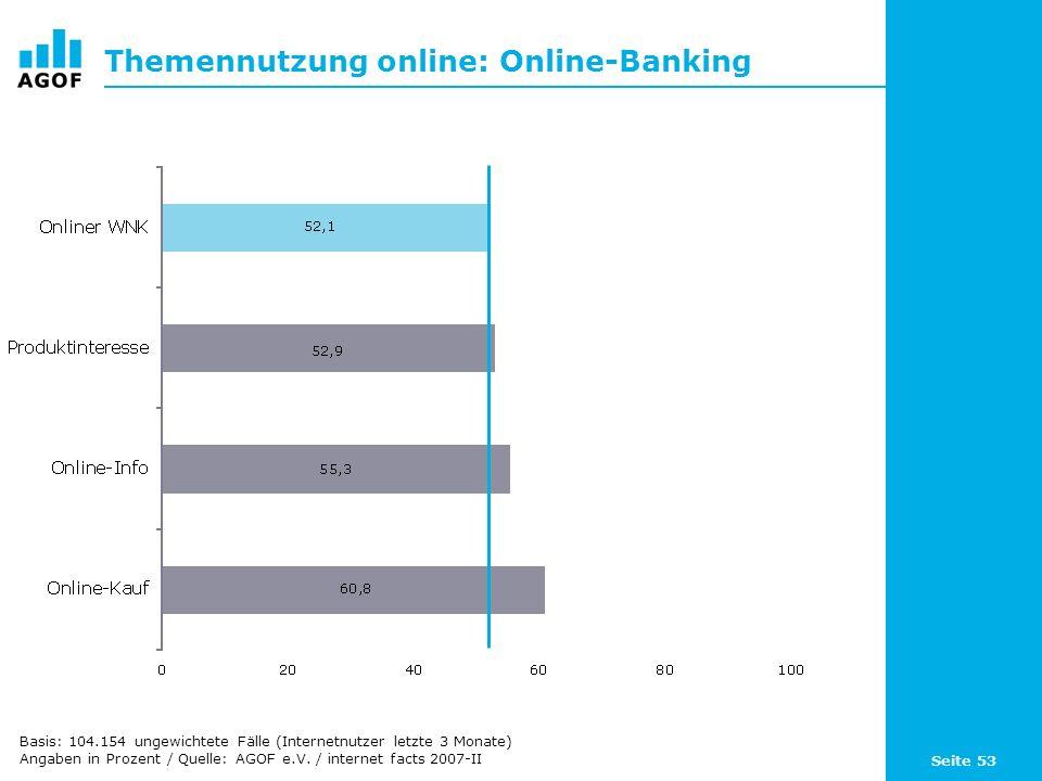 Seite 53 Themennutzung online: Online-Banking Basis: 104.154 ungewichtete Fälle (Internetnutzer letzte 3 Monate) Angaben in Prozent / Quelle: AGOF e.V