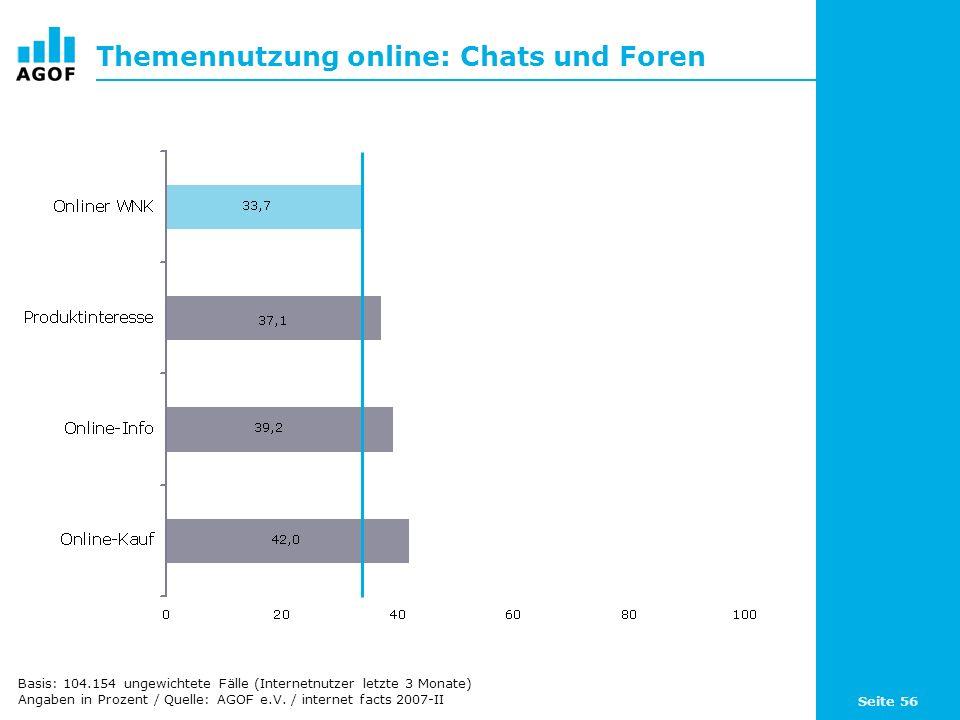 Seite 56 Themennutzung online: Chats und Foren Basis: 104.154 ungewichtete Fälle (Internetnutzer letzte 3 Monate) Angaben in Prozent / Quelle: AGOF e.