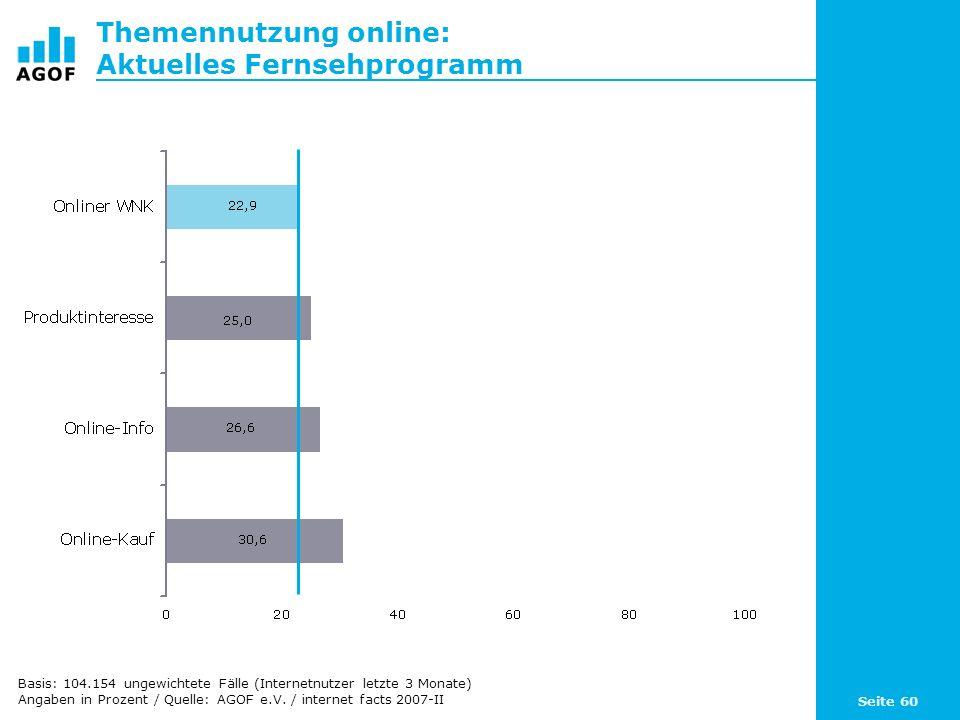 Seite 60 Themennutzung online: Aktuelles Fernsehprogramm Basis: 104.154 ungewichtete Fälle (Internetnutzer letzte 3 Monate) Angaben in Prozent / Quelle: AGOF e.V.