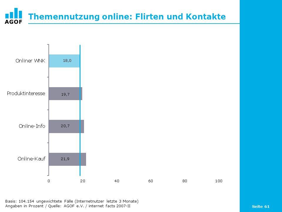 Seite 61 Themennutzung online: Flirten und Kontakte Basis: 104.154 ungewichtete Fälle (Internetnutzer letzte 3 Monate) Angaben in Prozent / Quelle: AGOF e.V.