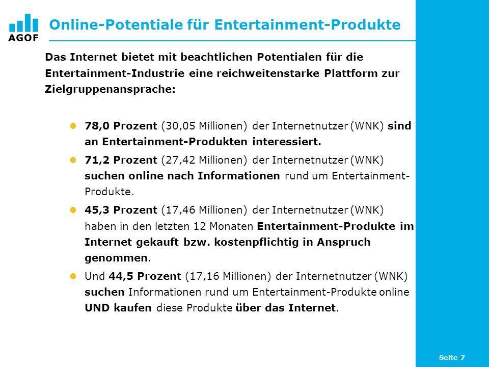 Seite 28 Top 5 Produkte nach Index bei den Online-Info- suchenden und Online-Käufern von Entertainment Basis: 104.154 ungewichtete Fälle (Internetnutzer letzte 3 Monate) Angaben in Prozent und als Index / Quelle: AGOF e.V.