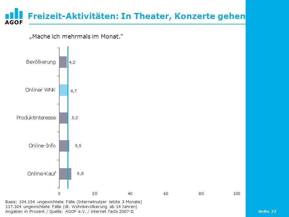 Seite 77 Freizeit-Aktivitäten: In Theater, Konzerte gehen Basis: 104.154 ungewichtete Fälle (Internetnutzer letzte 3 Monate) 117.324 ungewichtete Fäll