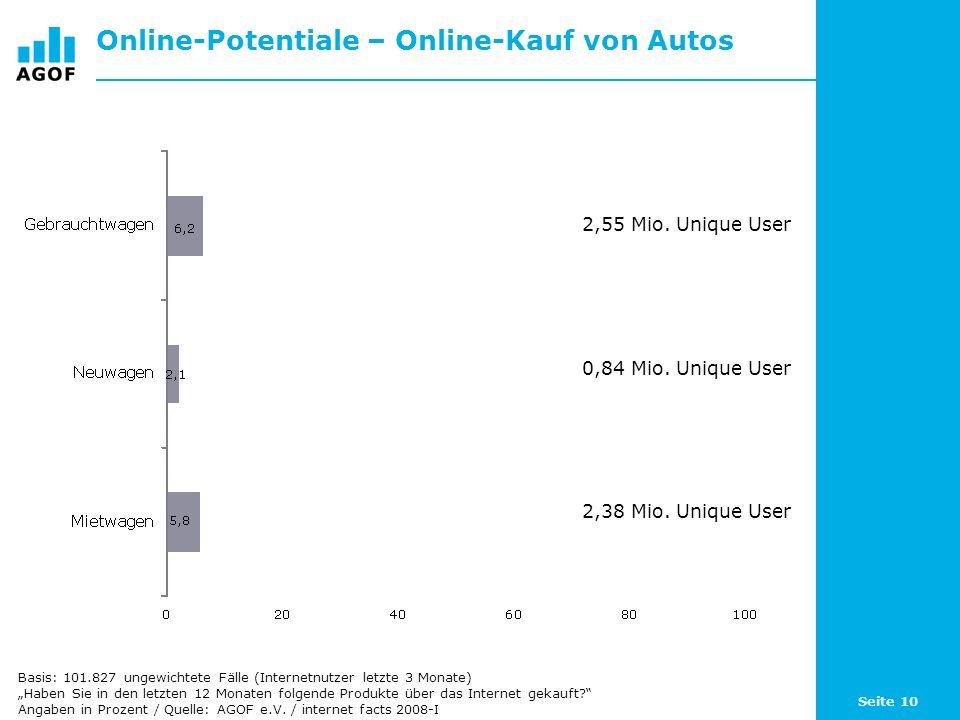 Seite 10 Online-Potentiale – Online-Kauf von Autos Basis: 101.827 ungewichtete Fälle (Internetnutzer letzte 3 Monate) Haben Sie in den letzten 12 Monaten folgende Produkte über das Internet gekauft.