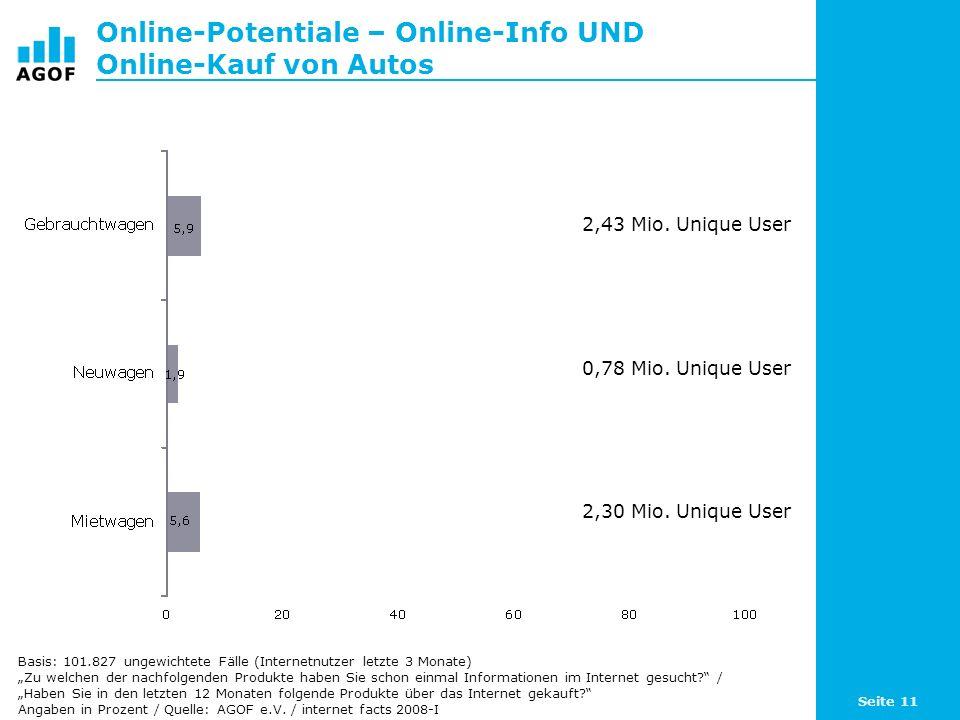 Seite 11 Online-Potentiale – Online-Info UND Online-Kauf von Autos Basis: 101.827 ungewichtete Fälle (Internetnutzer letzte 3 Monate) Zu welchen der nachfolgenden Produkte haben Sie schon einmal Informationen im Internet gesucht.