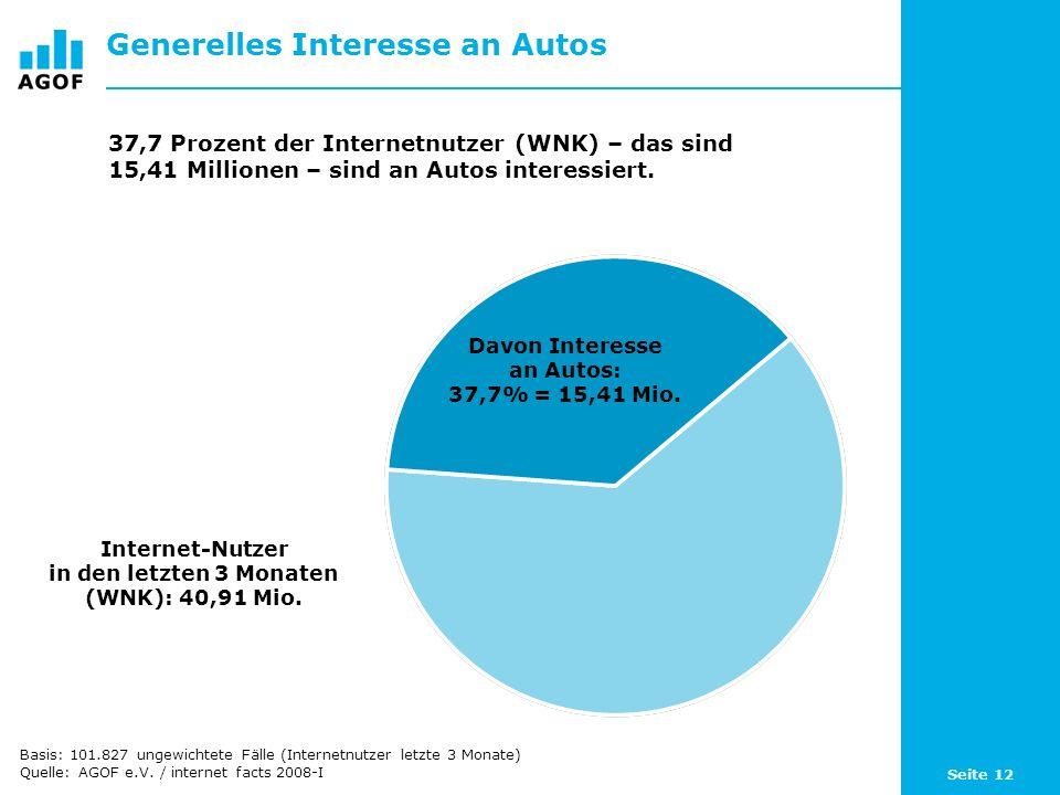 Seite 12 Generelles Interesse an Autos Davon Interesse an Autos: 37,7% = 15,41 Mio.