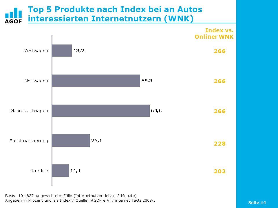 Seite 14 Top 5 Produkte nach Index bei an Autos interessierten Internetnutzern (WNK) Basis: 101.827 ungewichtete Fälle (Internetnutzer letzte 3 Monate) Angaben in Prozent und als Index / Quelle: AGOF e.V.
