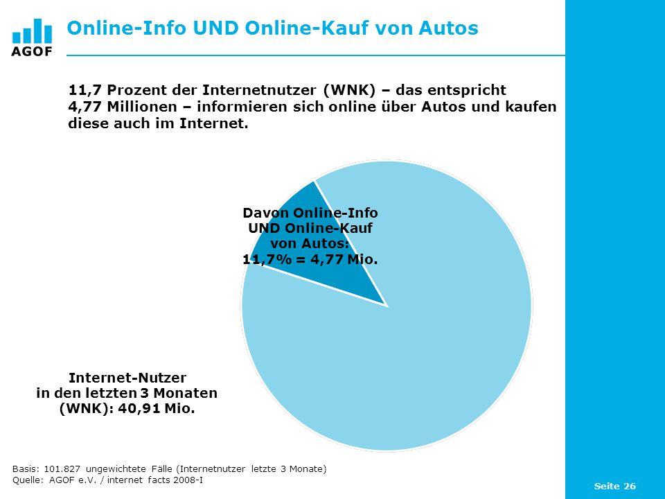 Seite 26 Online-Info UND Online-Kauf von Autos Internet-Nutzer in den letzten 3 Monaten (WNK): 40,91 Mio.