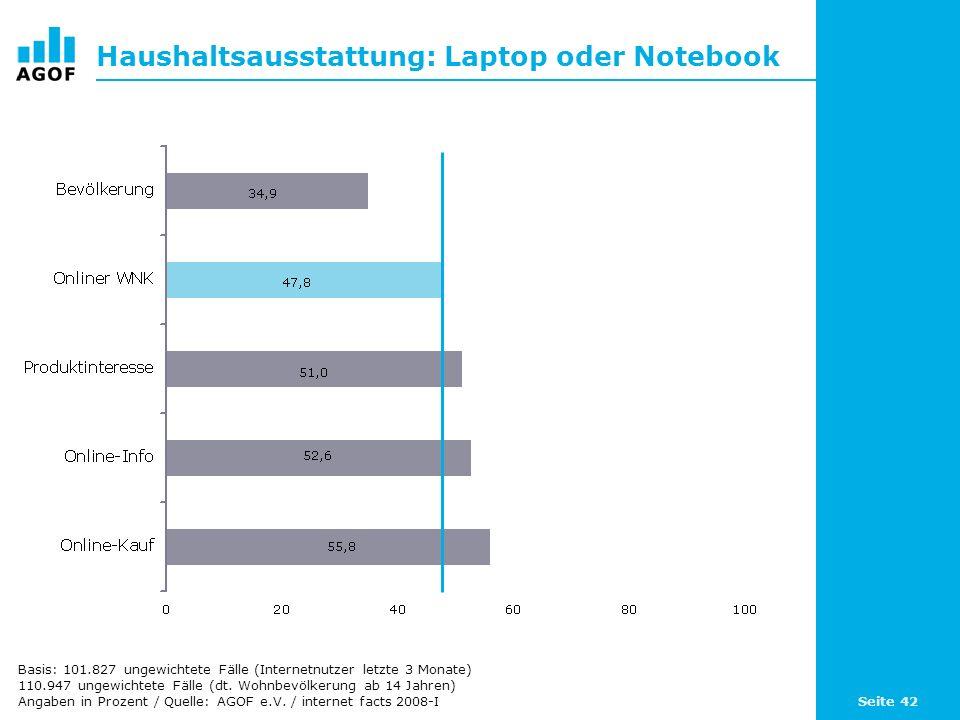 Seite 42 Haushaltsausstattung: Laptop oder Notebook Basis: 101.827 ungewichtete Fälle (Internetnutzer letzte 3 Monate) 110.947 ungewichtete Fälle (dt.