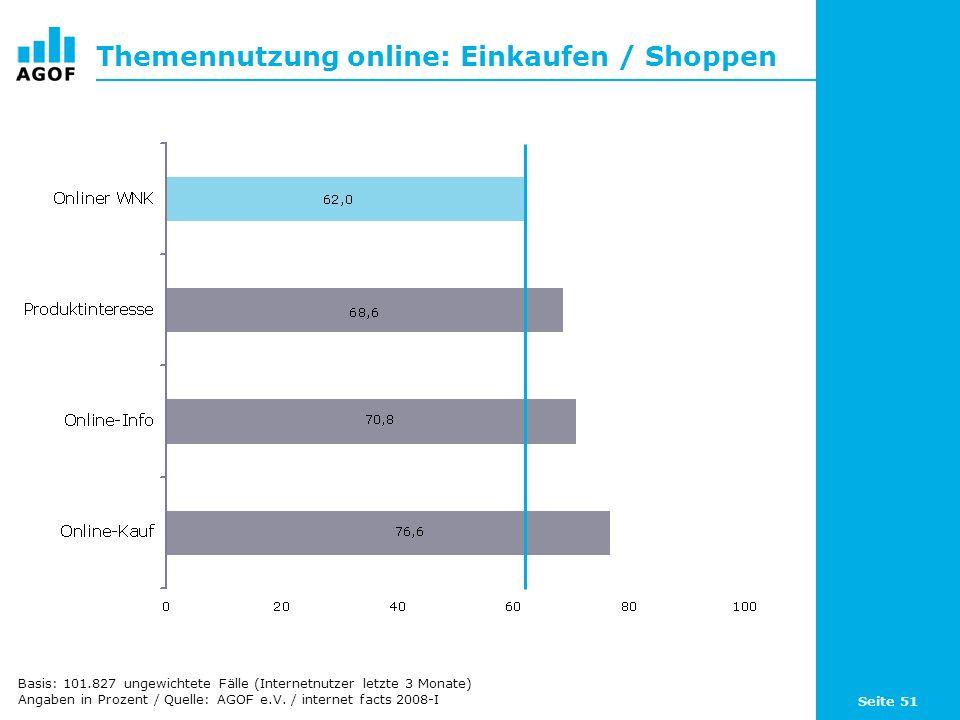Seite 51 Themennutzung online: Einkaufen / Shoppen Basis: 101.827 ungewichtete Fälle (Internetnutzer letzte 3 Monate) Angaben in Prozent / Quelle: AGOF e.V.