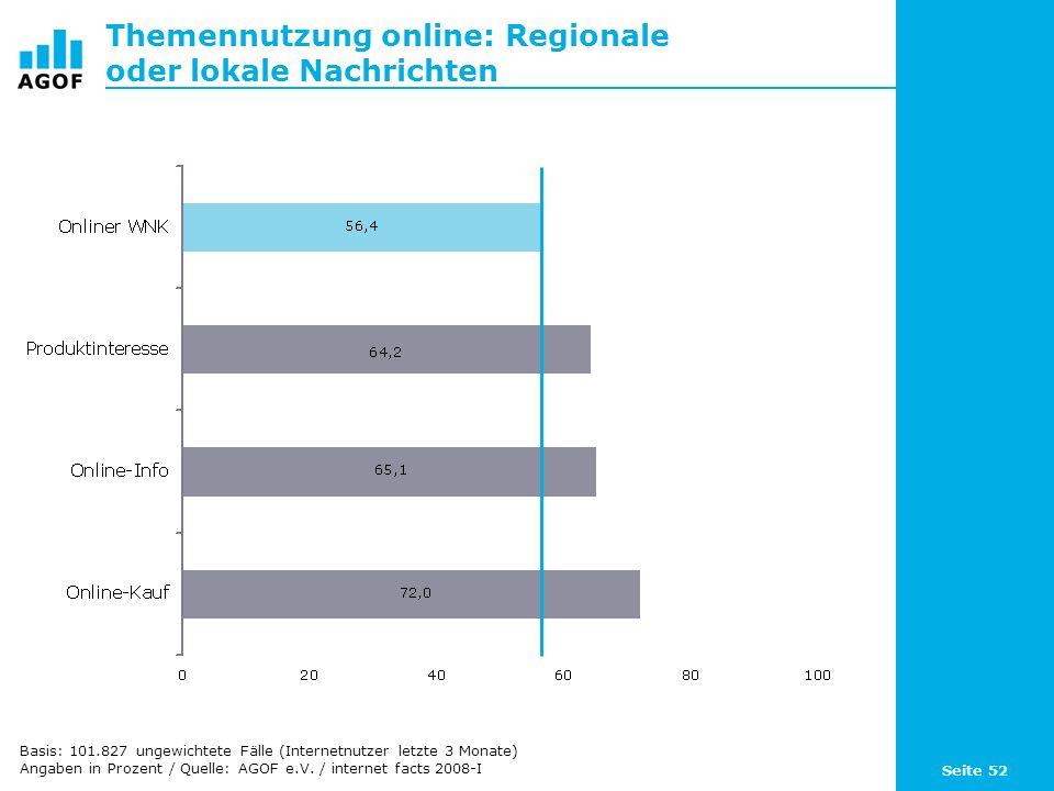 Seite 52 Themennutzung online: Regionale oder lokale Nachrichten Basis: 101.827 ungewichtete Fälle (Internetnutzer letzte 3 Monate) Angaben in Prozent / Quelle: AGOF e.V.