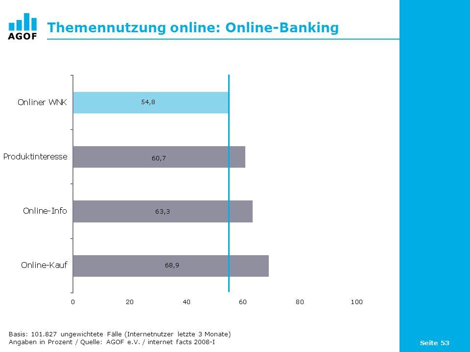 Seite 53 Themennutzung online: Online-Banking Basis: 101.827 ungewichtete Fälle (Internetnutzer letzte 3 Monate) Angaben in Prozent / Quelle: AGOF e.V.