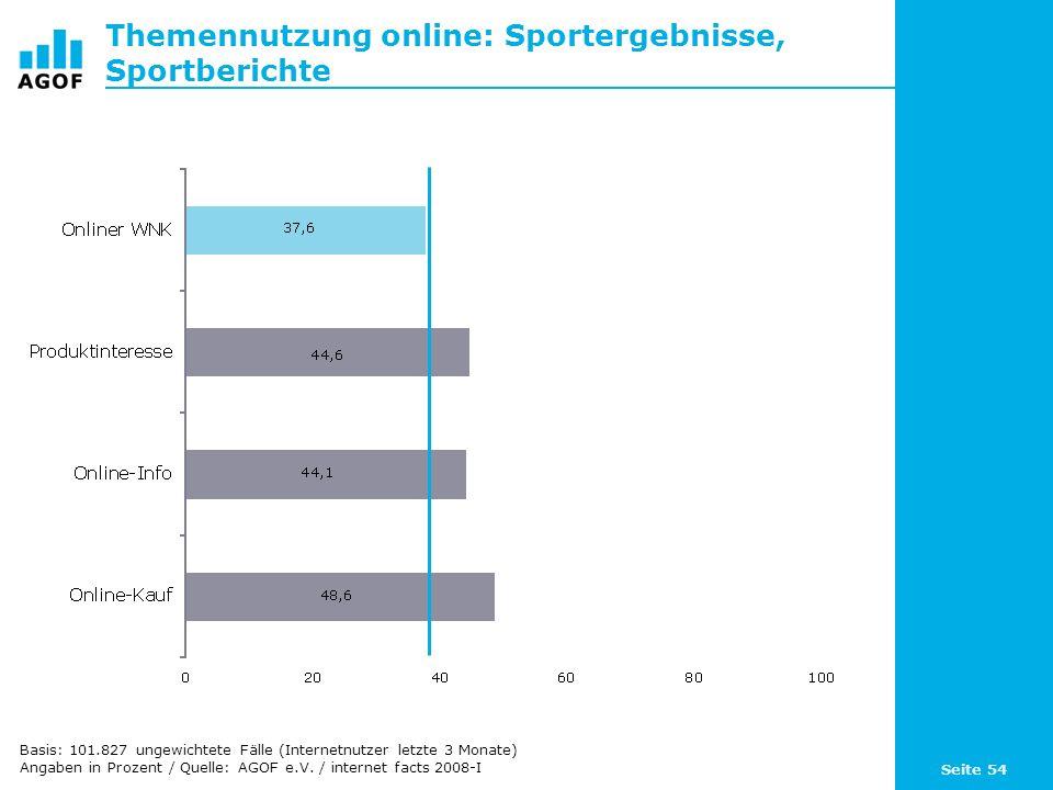 Seite 54 Themennutzung online: Sportergebnisse, Sportberichte Basis: 101.827 ungewichtete Fälle (Internetnutzer letzte 3 Monate) Angaben in Prozent / Quelle: AGOF e.V.