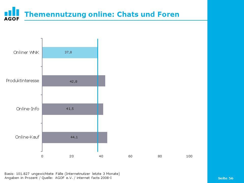 Seite 56 Themennutzung online: Chats und Foren Basis: 101.827 ungewichtete Fälle (Internetnutzer letzte 3 Monate) Angaben in Prozent / Quelle: AGOF e.V.
