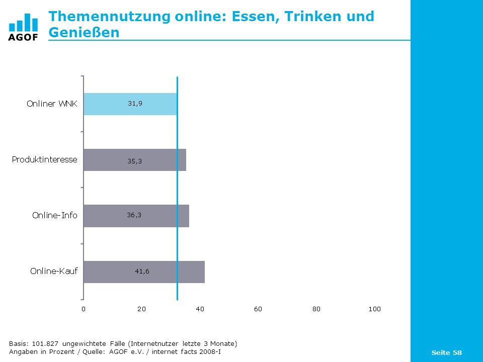 Seite 58 Themennutzung online: Essen, Trinken und Genießen Basis: 101.827 ungewichtete Fälle (Internetnutzer letzte 3 Monate) Angaben in Prozent / Quelle: AGOF e.V.