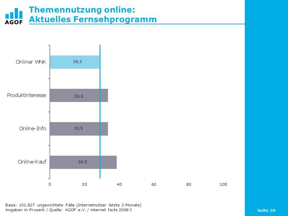 Seite 59 Themennutzung online: Aktuelles Fernsehprogramm Basis: 101.827 ungewichtete Fälle (Internetnutzer letzte 3 Monate) Angaben in Prozent / Quelle: AGOF e.V.