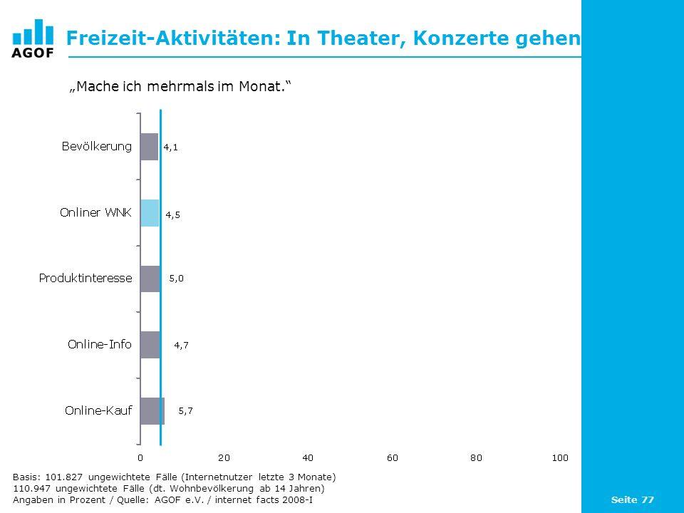 Seite 77 Freizeit-Aktivitäten: In Theater, Konzerte gehen Basis: 101.827 ungewichtete Fälle (Internetnutzer letzte 3 Monate) 110.947 ungewichtete Fälle (dt.