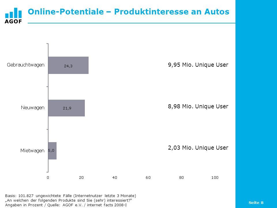 Seite 9 Online-Potentiale – Online-Informationssuche rund um Autos Basis: 101.827 ungewichtete Fälle (Internetnutzer letzte 3 Monate) Zu welchen der nachfolgenden Produkte haben Sie schon einmal Informationen im Internet gesucht.
