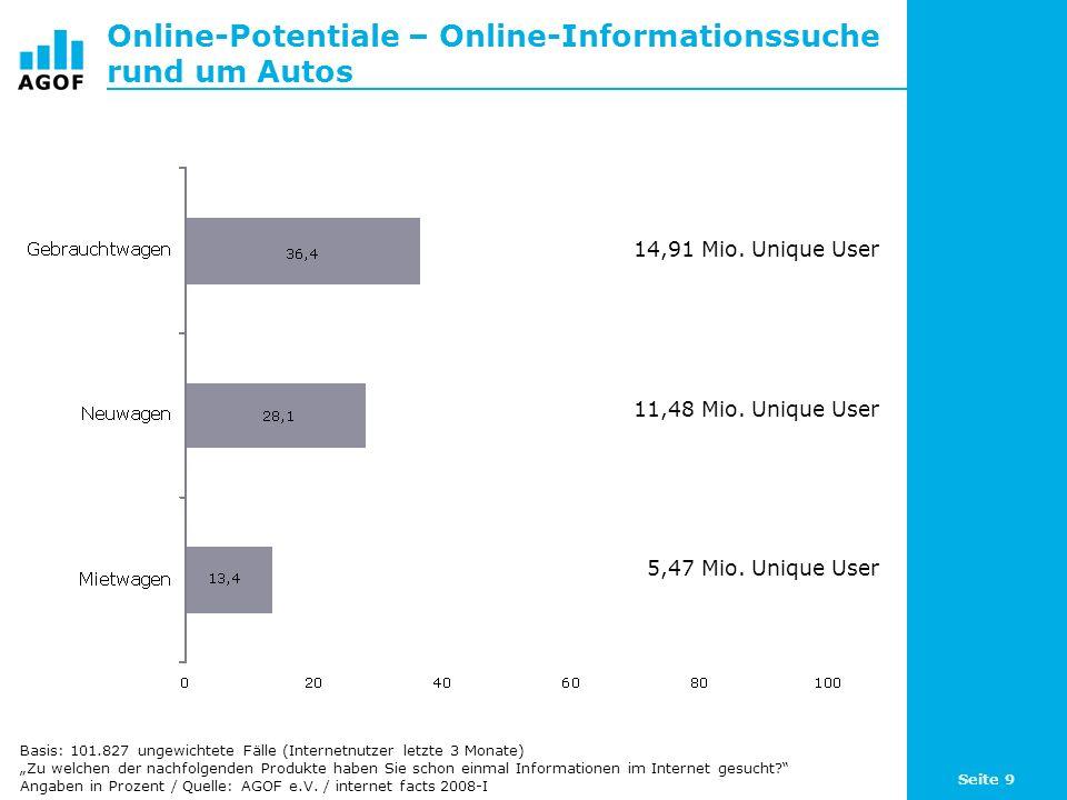 Seite 20 Zielgruppen-Matrix Online-Info vs.