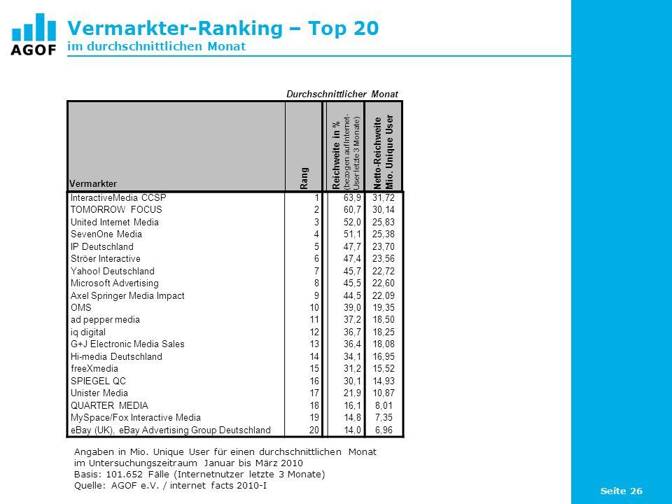 Seite 26 Vermarkter-Ranking – Top 20 im durchschnittlichen Monat Angaben in Mio. Unique User für einen durchschnittlichen Monat im Untersuchungszeitra