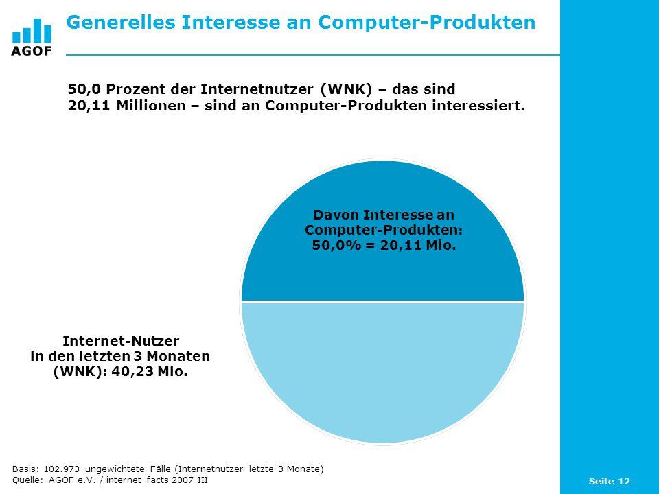 Seite 12 Generelles Interesse an Computer-Produkten Davon Interesse an Computer-Produkten: 50,0% = 20,11 Mio. Internet-Nutzer in den letzten 3 Monaten