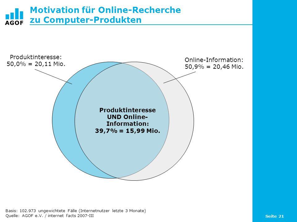 Seite 21 Motivation für Online-Recherche zu Computer-Produkten Basis: 102.973 ungewichtete Fälle (Internetnutzer letzte 3 Monate) Quelle: AGOF e.V. /