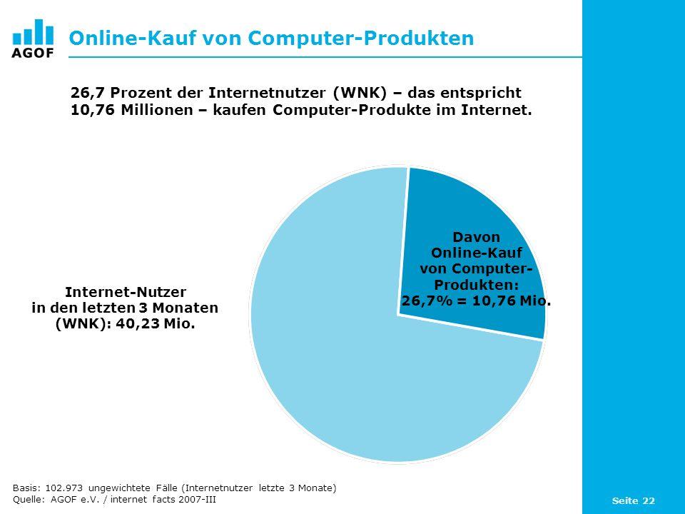 Seite 22 Online-Kauf von Computer-Produkten Davon Online-Kauf von Computer- Produkten: 26,7% = 10,76 Mio. Internet-Nutzer in den letzten 3 Monaten (WN
