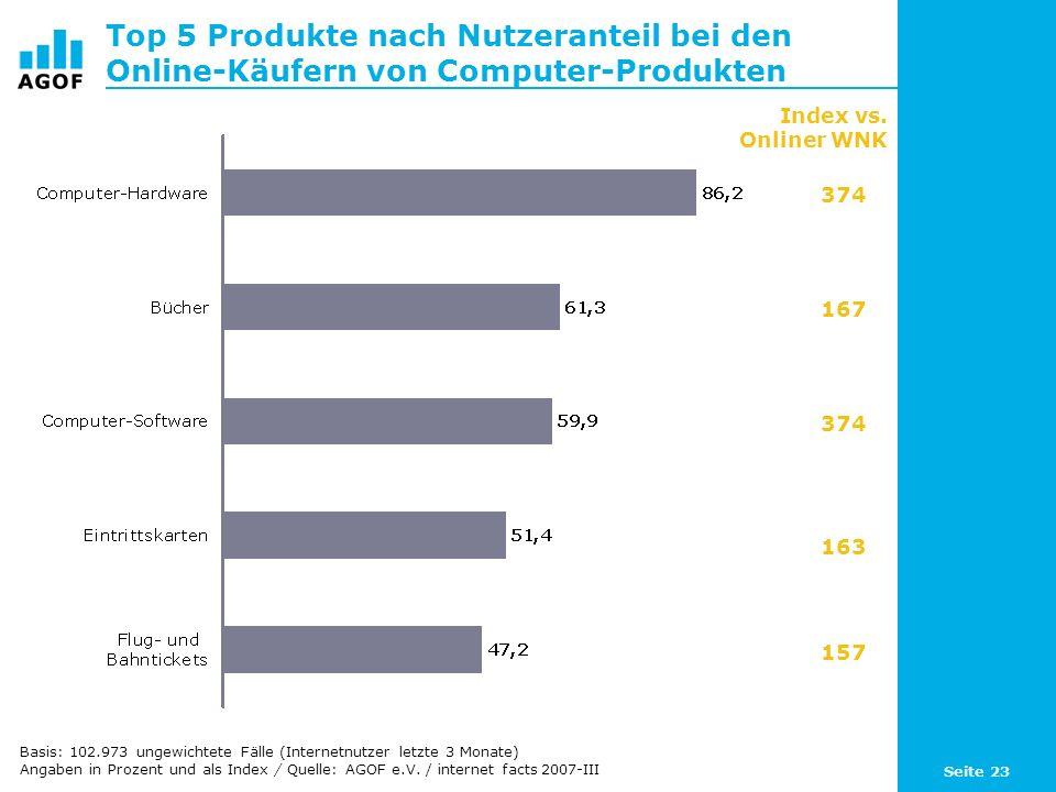 Seite 23 Top 5 Produkte nach Nutzeranteil bei den Online-Käufern von Computer-Produkten Basis: 102.973 ungewichtete Fälle (Internetnutzer letzte 3 Mon