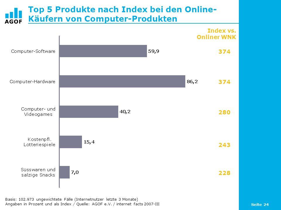 Seite 24 Top 5 Produkte nach Index bei den Online- Käufern von Computer-Produkten Basis: 102.973 ungewichtete Fälle (Internetnutzer letzte 3 Monate) A