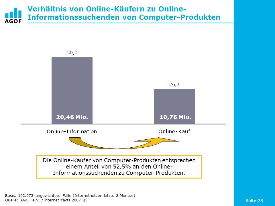 Seite 25 Verhältnis von Online-Käufern zu Online- Informationssuchenden von Computer-Produkten Die Online-Käufer von Computer-Produkten entsprechen ei