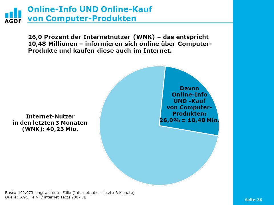 Seite 26 Online-Info UND Online-Kauf von Computer-Produkten Internet-Nutzer in den letzten 3 Monaten (WNK): 40,23 Mio. 26,0 Prozent der Internetnutzer