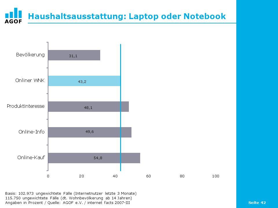 Seite 42 Haushaltsausstattung: Laptop oder Notebook Basis: 102.973 ungewichtete Fälle (Internetnutzer letzte 3 Monate) 115.750 ungewichtete Fälle (dt.