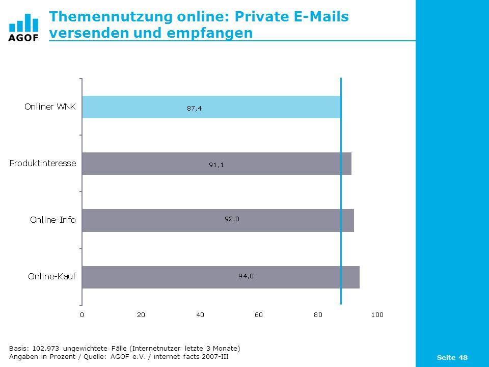Seite 48 Themennutzung online: Private E-Mails versenden und empfangen Basis: 102.973 ungewichtete Fälle (Internetnutzer letzte 3 Monate) Angaben in P