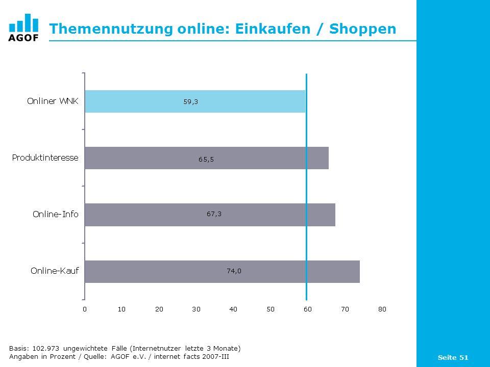 Seite 51 Themennutzung online: Einkaufen / Shoppen Basis: 102.973 ungewichtete Fälle (Internetnutzer letzte 3 Monate) Angaben in Prozent / Quelle: AGO