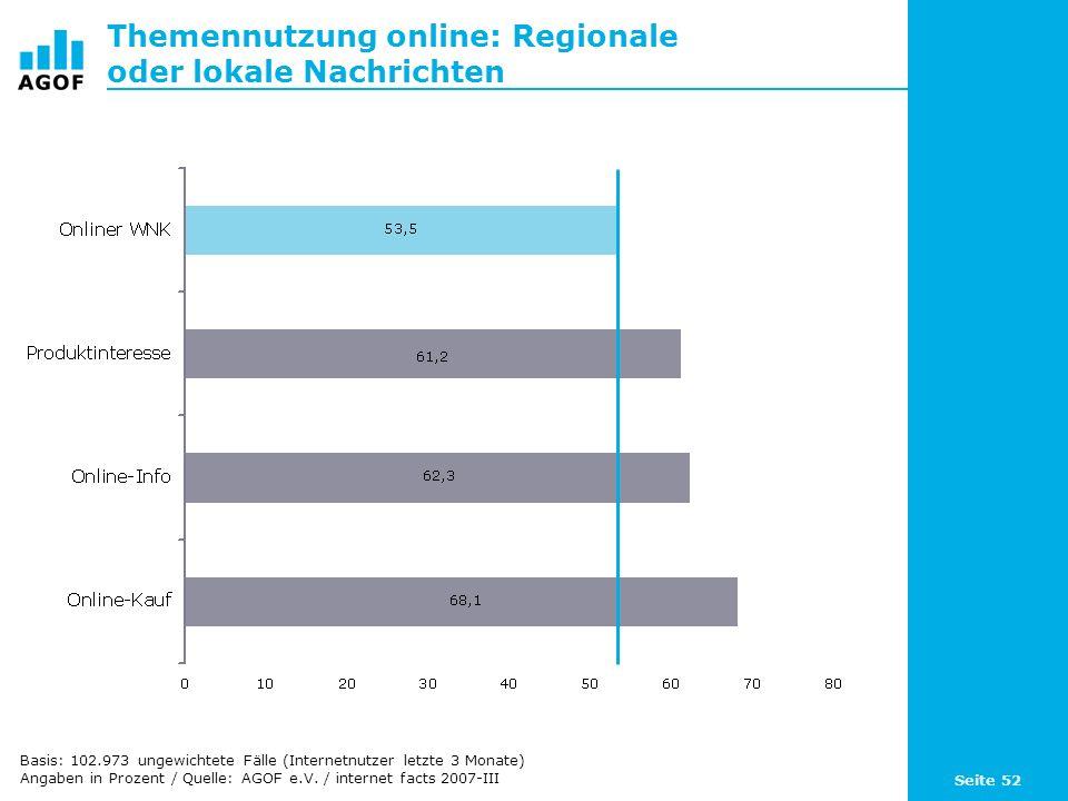 Seite 52 Themennutzung online: Regionale oder lokale Nachrichten Basis: 102.973 ungewichtete Fälle (Internetnutzer letzte 3 Monate) Angaben in Prozent