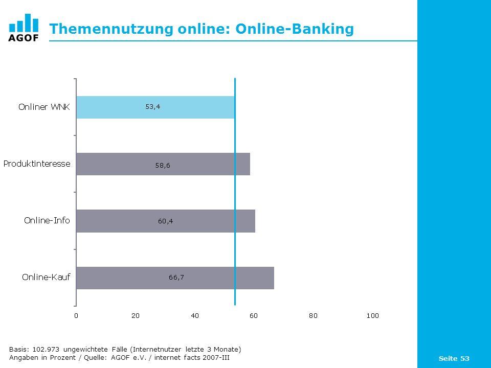 Seite 53 Themennutzung online: Online-Banking Basis: 102.973 ungewichtete Fälle (Internetnutzer letzte 3 Monate) Angaben in Prozent / Quelle: AGOF e.V
