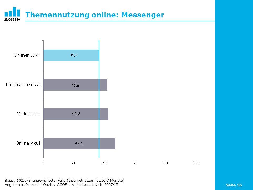 Seite 55 Themennutzung online: Messenger Basis: 102.973 ungewichtete Fälle (Internetnutzer letzte 3 Monate) Angaben in Prozent / Quelle: AGOF e.V. / i